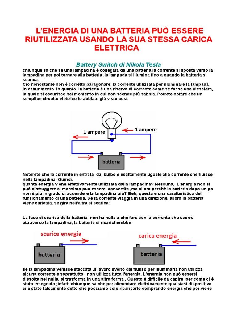 Piastre Di Tesla Funzionano tesla switch