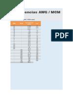 Equivalencias AWG