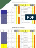 Matriz IPERC . Ejemplo 2