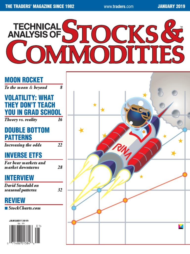 Quantconnect Securities