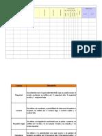 Formato de Evaluación de Aspectos Ambientales