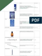 materiales de laboratorio Nombre y dibujo.docx