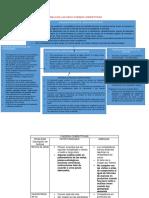Entrega de Trabajo Arreglado proceso estrategico de las 5 fuerzas