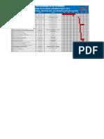 CRONOGRAMA-DE-ACTIVIDADES-2018-entrada universitaria.pdf