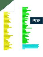 kode angka kelistrikan.docx