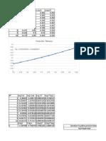 Datos Informe Dos de Fisica