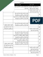 11Moods of Mudaria - P.pdf