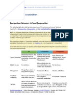Comparison Between LLC and Corporation