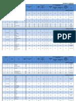 Tabela de Cargas - Lista de Materiais