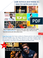 Top 10 Punjabi Songs 2019 Week 01 (31st-Dec-2018 to 06th-Jan-2019)