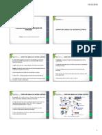 TDE - Estrutura Organizacional Do Setor Elétrico Brasileiro