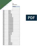 Direcciones Establecimientos 1er.nivel-Públicos