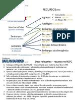 ADPF - Modelo Preenchido