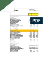 Backend - Bajaj Auto- Dupont & z Score