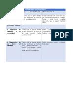 CUADRO SANCIONES SOCIOEDUCATIVAS FINAL.docx