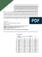 Precio Promedio Bencinas 95_Analisis (Trabajo_Final 3T2018) EL.xls
