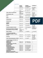 Resultados Análisis de Orina.docx