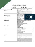 KISI-KISI SKB PGSD-1.pdf