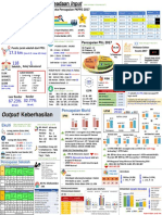 PPD Profil (KBB) Versi 1 Okt