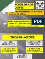 Clase de Aceites de Motores.