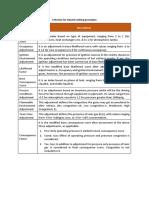 Criterion for Hazard Ranking Procedure