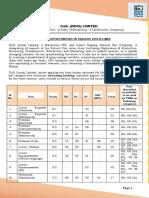 DetailedAdvertisement.pdf