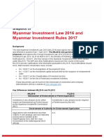 Snapshot on Myanmar Investment Law 2016 and Myanmar Investment Rules