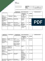 Plan Trimestral de Clases y Evaluacion Hermeneutica I