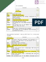 List of Functionals