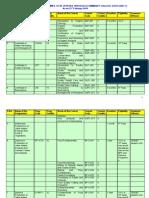 Category 1 Programmes