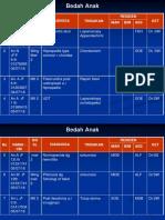 weekly jumatan B anak 29-4.pptx