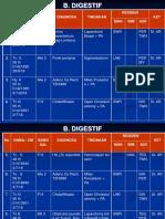 Sabtuan Digestif 6.7.18-1