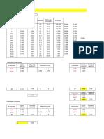 Granulometria calculo cc ycu  2016.xlsx