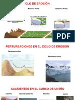 CICLO DE EROSIÓN.pptx