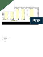 Planteamiento Basico Inecuacion Con Solver