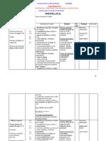 Proiectare Comunicare Cls1 s2