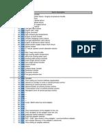 Sanyo Alarm Codes.pdf