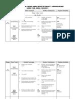 2019 PG SJK RPT BM T1 & HP PKJR.docx
