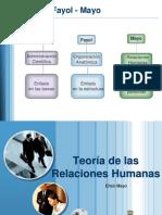 5-Teoria de Relaciones Humanas