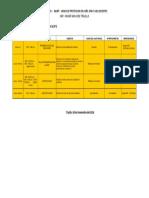 ACTIVIDADES PAP-Noviembre 2018(Italo).xls