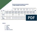 CIVIL-CUTOFF.pdf