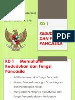 presentasi PPKN