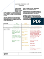 Tyra Mine List PDF 0916