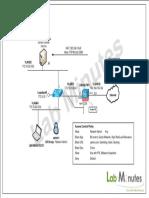 SEC0232 Diagram