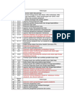 03-11-2018 Daftar BB Penilaian Borang LMII