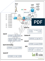 SEC0242 Diagram