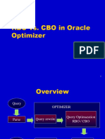 Oracle Optimizer Detailed