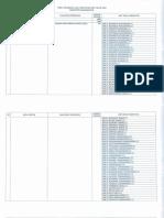 Usulan CPNS Karanganyar 2018.pdf