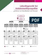 LaborPfade_Autoimmunthyreopathie