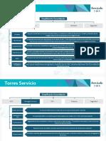 Torres_Servicio_Tema_5_PDF.pdf